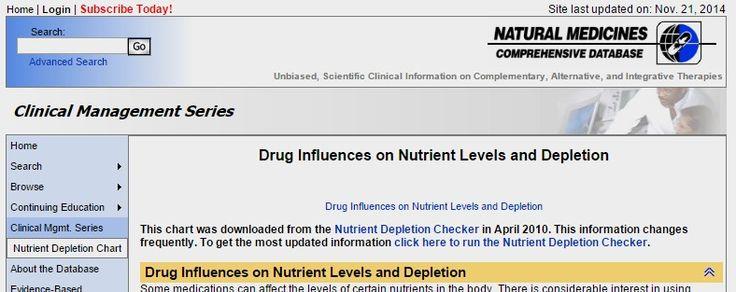 Clinical Management Series: Natural Medicines Comprehensive Database