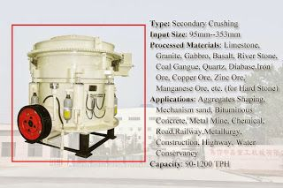 XHP Series Hydraulic Cone Crusher:   XHP series high efficiency Hydraulic Cone Crushe...