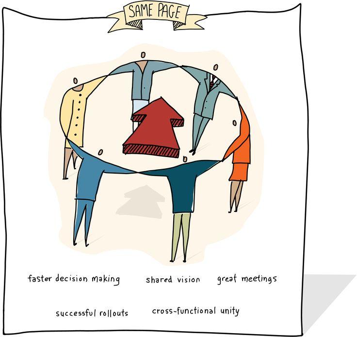 Webpage illustration I drew on my iPad for my facilitation practice.