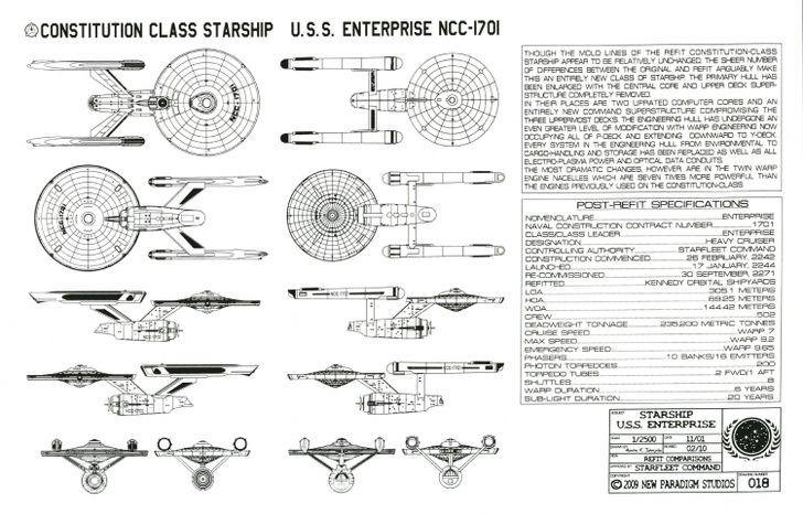 Enterprise Ncc 1701 Constitution Class Starship Refit Blueprints