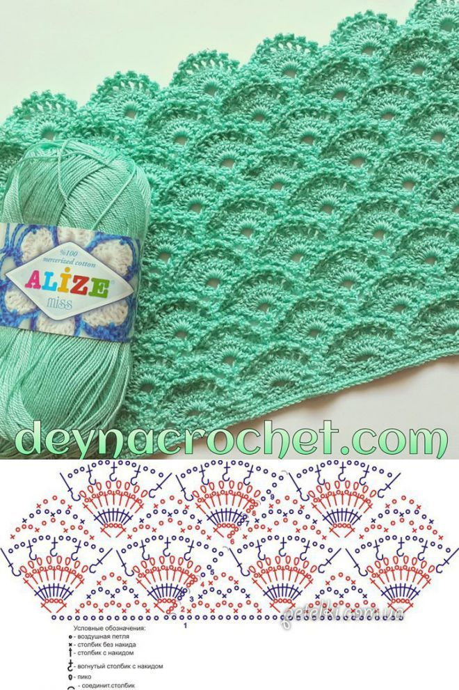 Beautiful Crochet Stitch: Chart/diagram