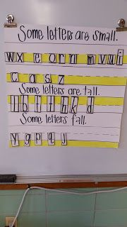 Handwriting: Tall, Small and Fall | Curious Firsties | Bloglovin'