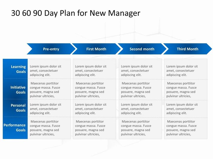 30 90 Day Marketing Plan Template in 2020 90 day plan