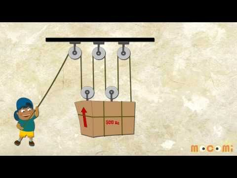 What is a Pulley? (With Narration) - Simple Machines | Mocomi Kids - YouTube