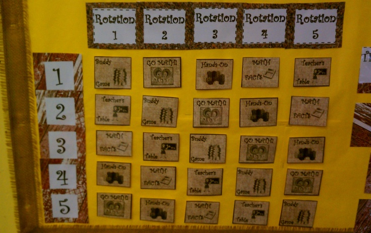 Classroom Rotation Ideas : Guided math rotations based on clutter free classroom