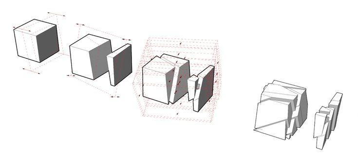 Procedural Generation — Tweet 2 Form A bot by  Andrew Heumann that...