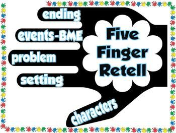 Guided Reading Poster-5 Finger Retell-FREEBIE! These posters are great resources to used during your guided reading groups. The posters serve as a visual reminder of how to retell the events of a story. It can give you a quick assessment of the child's understanding of the story.    Thumb-characters   Pointer-setting  Middle-problem   Ring-events Beginning (B) Middle (M) End (E)  Pinkie-ending