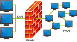 El Firewall es el dispositivo de seguridad a entradas no autorizadas.