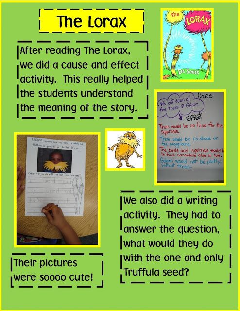 lorax essay Lorax essay  the message of globalization and environmental issues in the  lorax by dr seuss terms like globalization and.