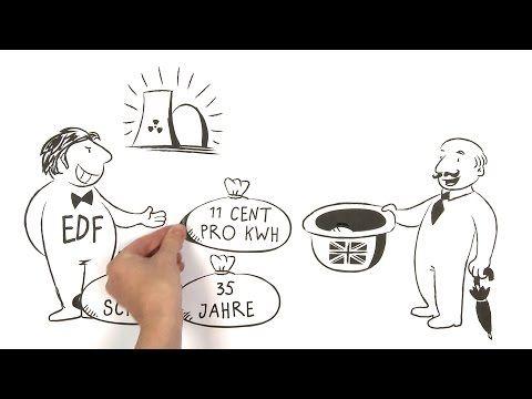 EWS - Elektrizitätswerke Schönau: Kampagne