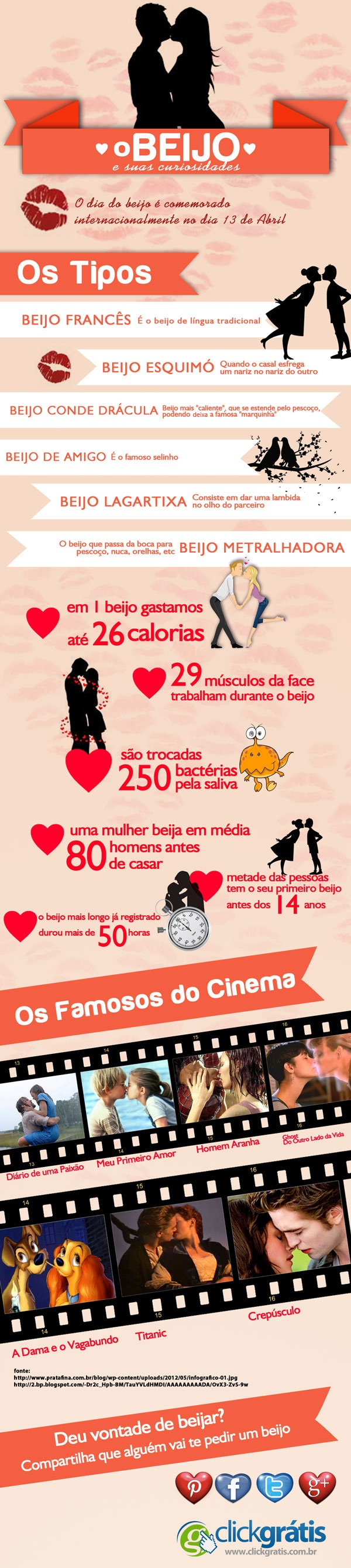 Dia do Beijo - 13 Abril - Infográficos