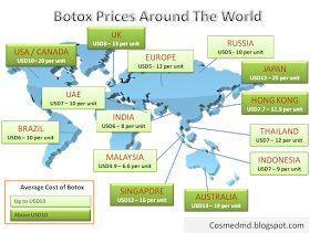 Botox Prices Around The World