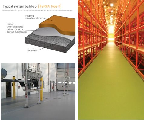 Type 7 - Heavy Duty Flowable Polyurethane / Epoxy Screed: Having a smooth surface. Typical thickness 4mm–6mm (http://www.lasercroft.com)