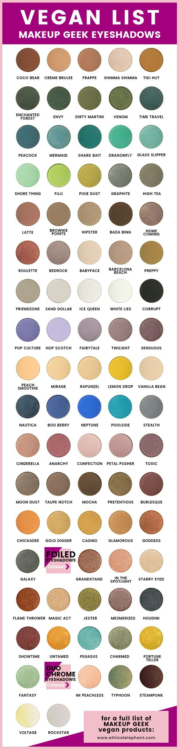 Makeup Geek Vegan Product List [Vicky from www.ethicalelephant.com put together this awesome list! It is so useful! A full list of Makeup Geek's vegan products is available on her site.] #Geeks