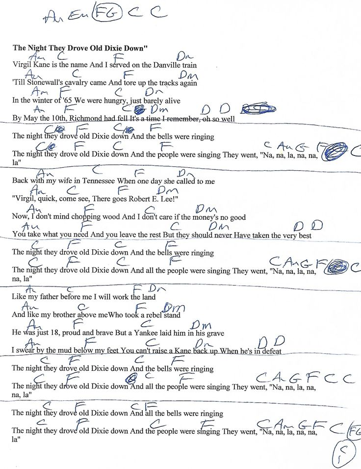 185 Best Strike A Chord Images On Pinterest Guitars Music Lyrics