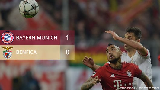 Bayern Munich 1 - 0 Benfica, Champions League 05/04/2016
