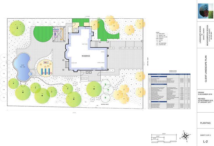 What is Landscape Design?