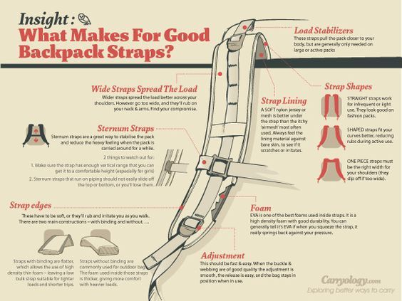 Backpack Straps Your pack is useless if your straps are crap. When investing in a backpack INSPECT THE STRAPS! **TIP: If possible, go to a camping/hiking supply store and actually TRY the pack on, some places will even add weight to the pack so you know how it balances. AVOID online specials unless you are buying a pack you already know and trust.**