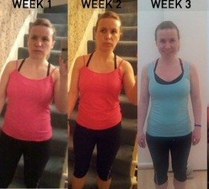 Weight loss motivation blogs