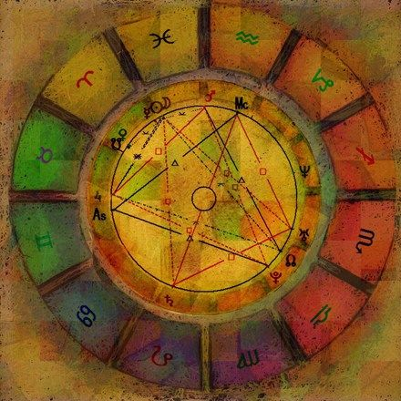 In-depth analysis of a Natal Chart gives us possibility to manage our living the way we want, to improve life, to correct mistakes, to be prepared for unpleasant events, to explore talents and use them to make our life better and to find out where the dangers are and where is our greatest happiness. SEE DETAILS HERE: http://www.horoscopeyearly.com/virgo-daily-forecast/