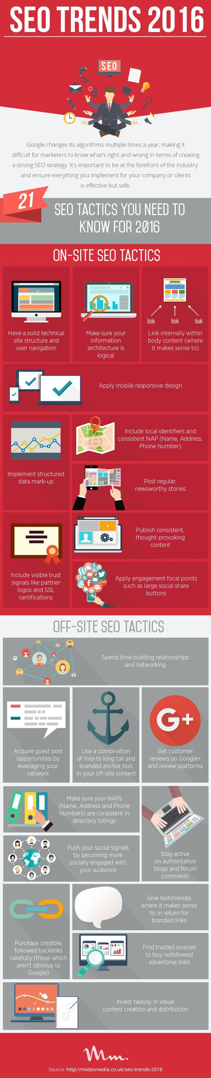 #Google changes its algorithm multiple times a year so it can get fairly confusing as to what #SEO tactics you need to employ or avoid. Here's the latest for 2016!