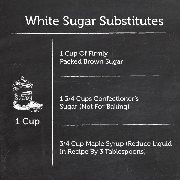 #Tip: Out of white sugar? Use this chart to find an easy substitution.