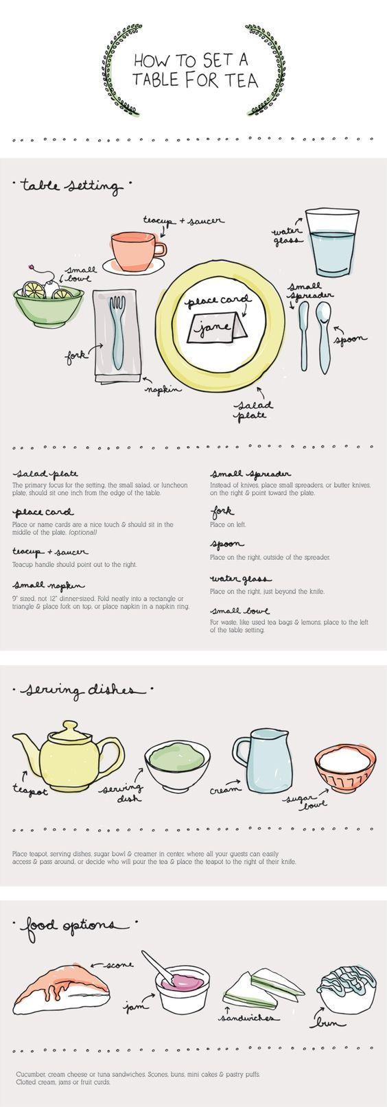 A Series Of Tea-rrific Tea Party Ideas Tea Party Table Setting 101  sc 1 st  Pinterest & 1053 best English High Tea u0026 Proper Tea Etiquette! images on ...