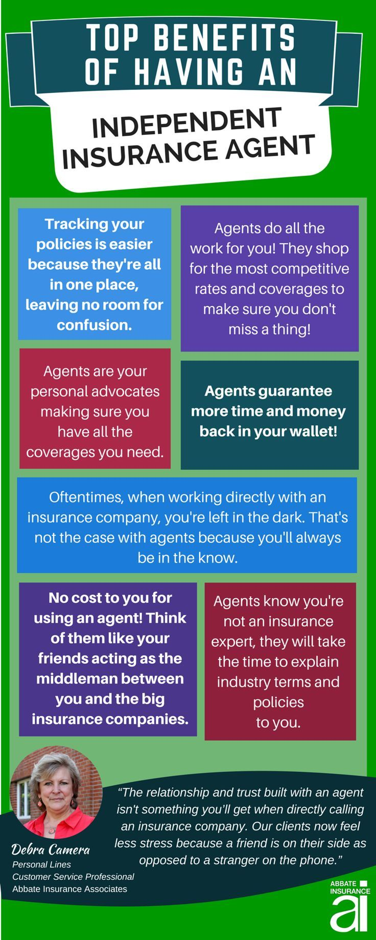 Top Benefits of Having an Independent Insurance Agent | Abbate Insurance 1