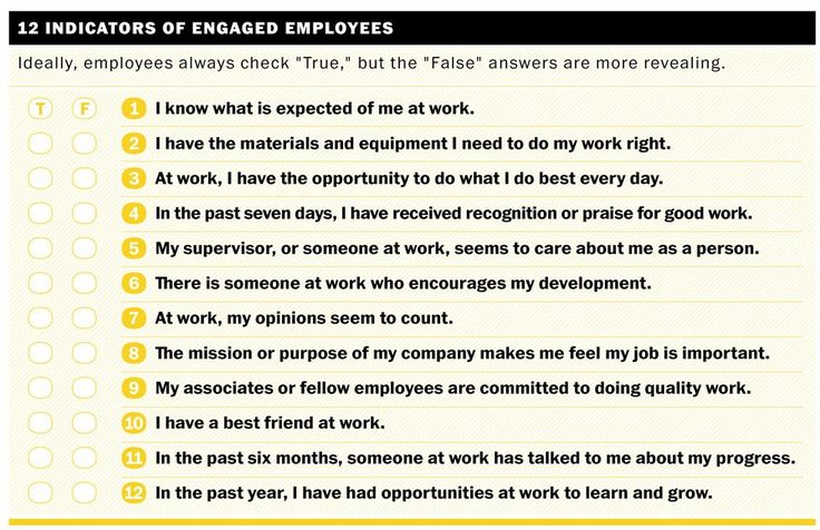 Employee Questions asking these types of engagement - employment engagement survey template