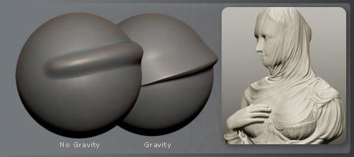 Pixologic :: ZBrush :: Features