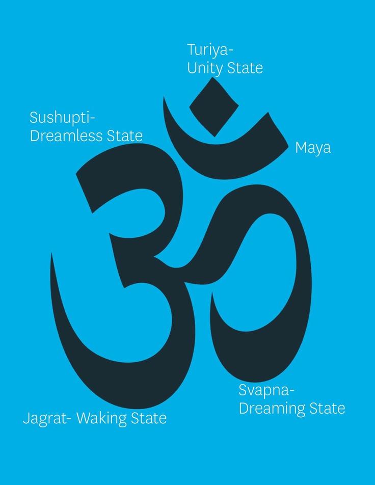 31 Best Om Symbol Images On Pinterest Om Symbol Hinduism And