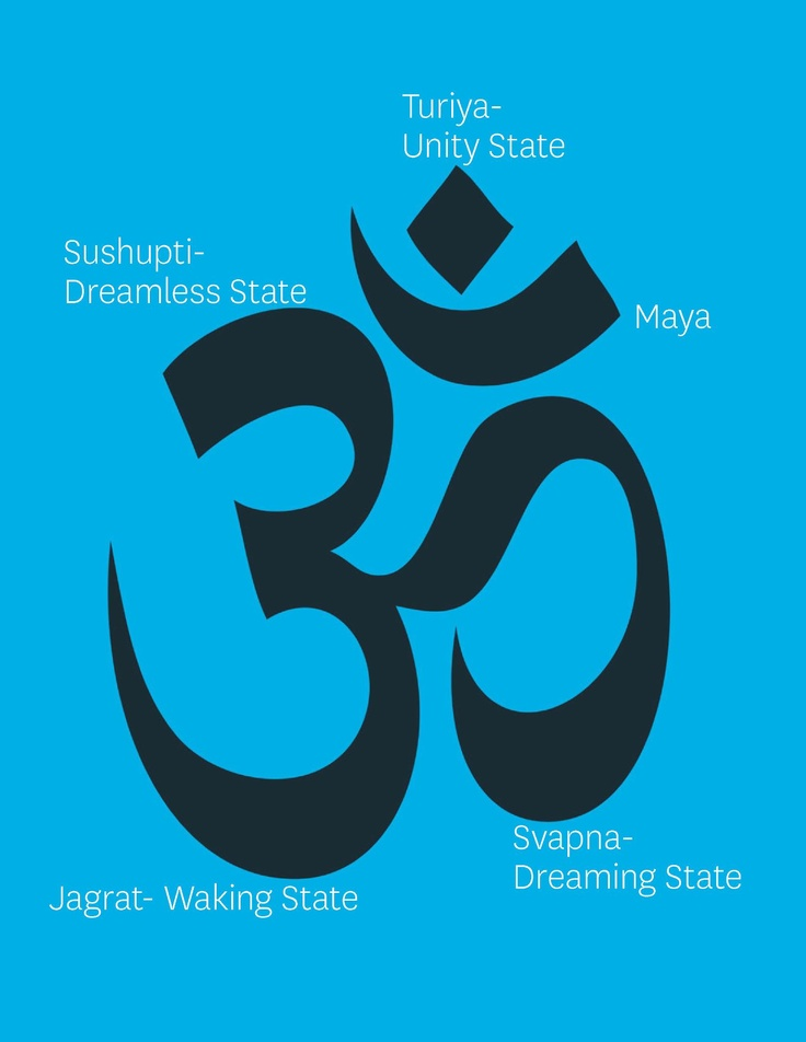 1000+ images about Om symbol on Pinterest | Hindus, Peace ...