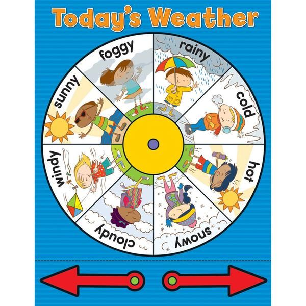 Nvite Students To Observe Daily Weather Patterns With This
