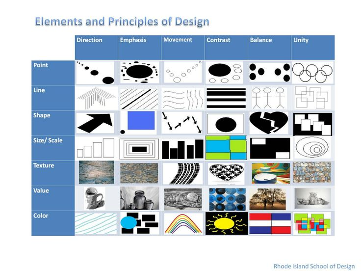 Visual Elements And Principles : Best elements and principles ideas on pinterest