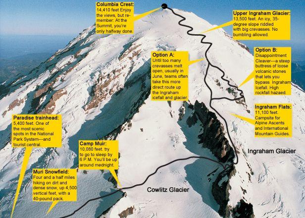 Best Mountain Climbing Mt Rainier Images On Pinterest - Mount rainier on us map