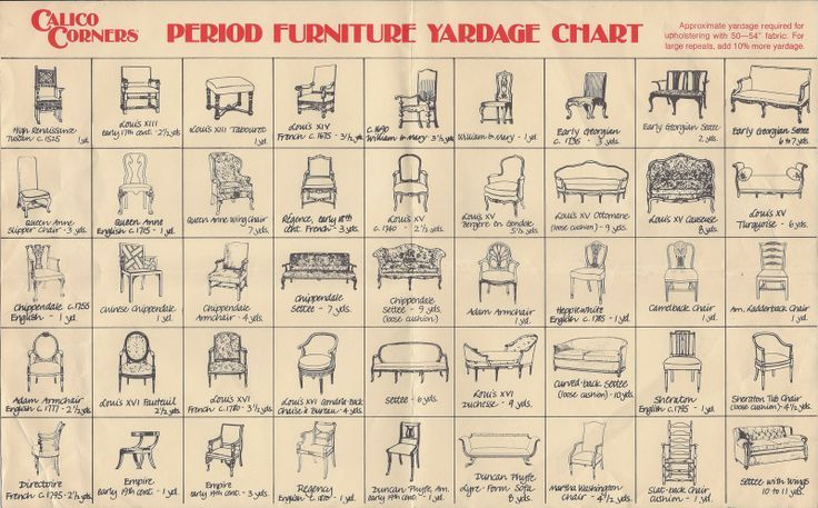 dining chair styles chart office mat 48 x 67 best decorating - antique & period furniture styles/identification images on pinterest ...