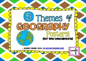 Geography Five Themes of Geography POSTERS
