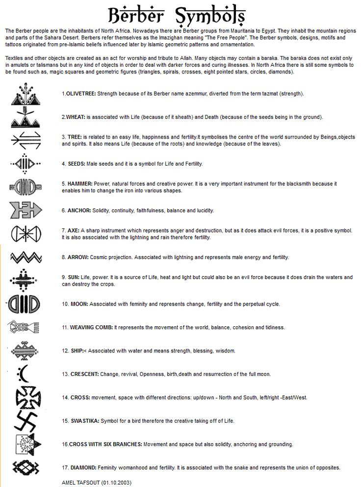 """Imazighen Symbols. I apologize for the use of the term """"Berber"""". If you are outside of a real world culture and are considering getting one its symbols as a tattoo or something...please reconsider: http://mycultureisnotatrend.tumblr.com/ https://en.wikipedia.org/wiki/Cultural_appropriation"""