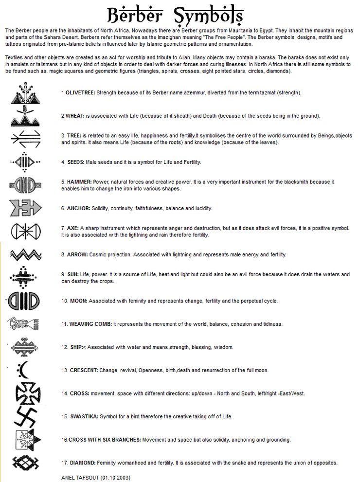 Simbolos Amazigh