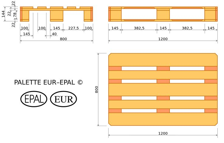 euro pallet dimensions - Google Search
