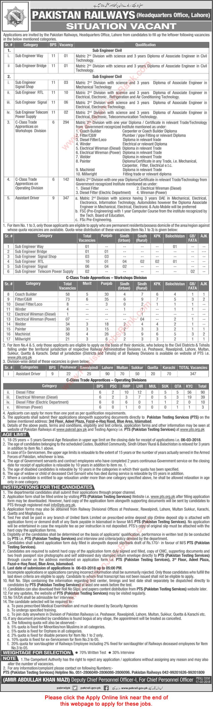 Pakistan Railways Jobs 2018 February PTS Online Application Form Trade Apprentices, Assistant Drivers & Sub Engineers Latest