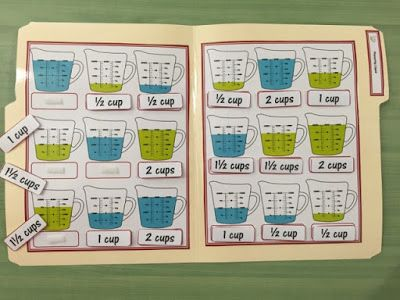 Kitchen and Cooking File Folders for Special Education