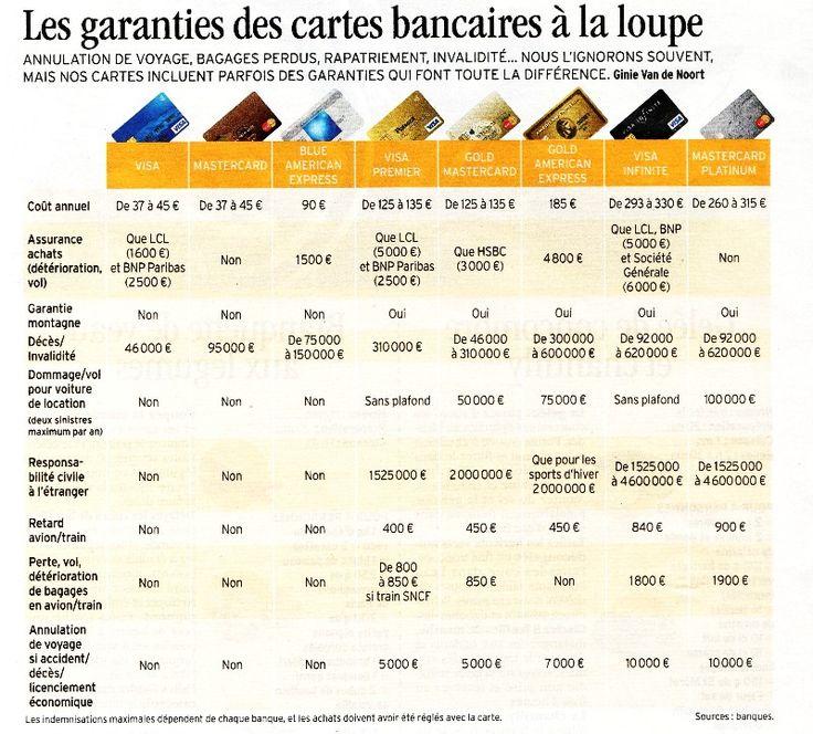 Pingl par jules le francs sur 2 trucs utiles pratiques pinterest - Duree papiers administratifs ...