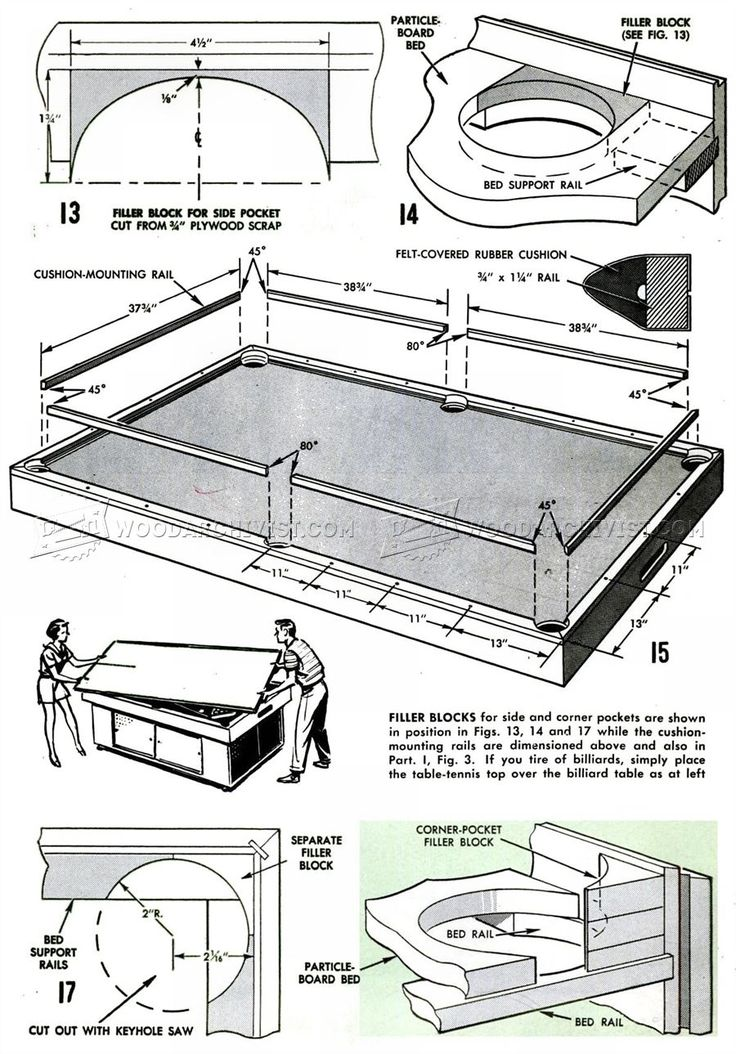The 25 best diy pool table ideas on pinterest game room for Pool table woodworking plans