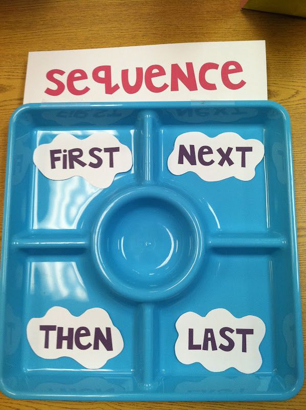 What a great, concrete way to practice sequencing-- students sort pre-cut images of story events into separate parts of a divided tray. Repinned by  SOS Inc. Resources  http://pinterest.com/sostherapy.