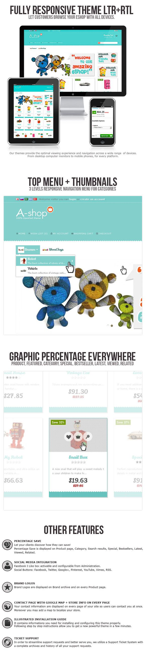 Ashop Responsive Theme for OpenCart by ThemeBooster.com on Creative Market