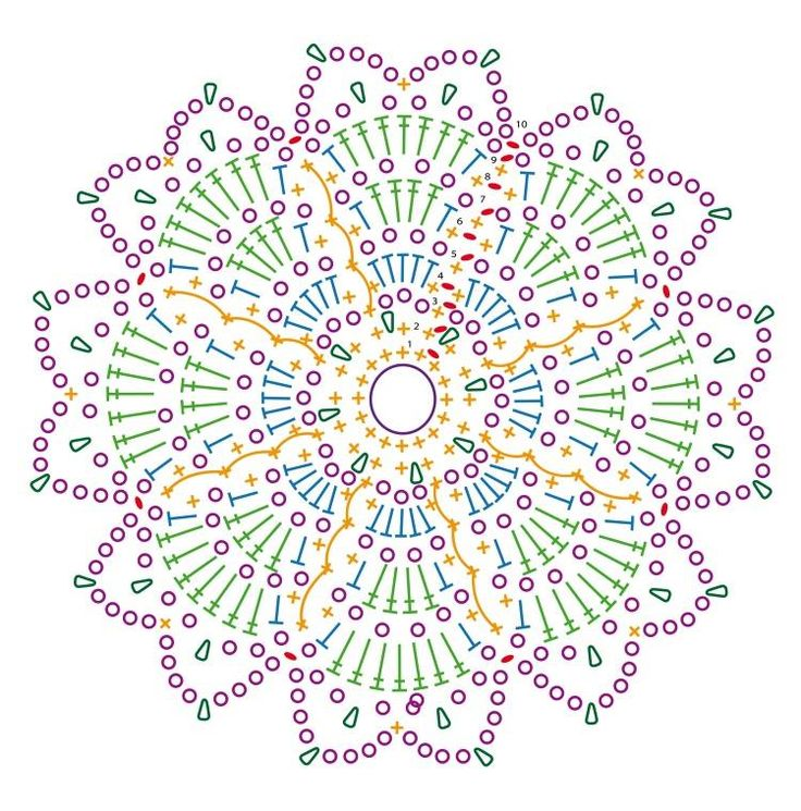Mandala... This is the most compelling reason I've found to learn to read crochet charts...