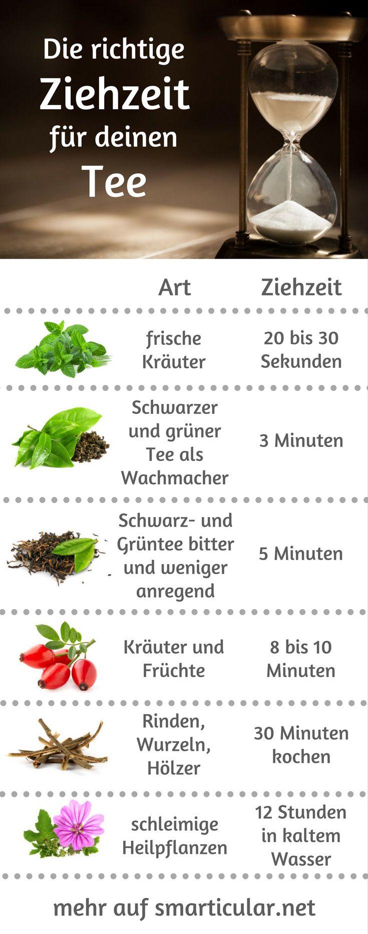 Warum die Ziehzeit wichtig ist – hol das Beste aus deinem Tee – smarticular.net