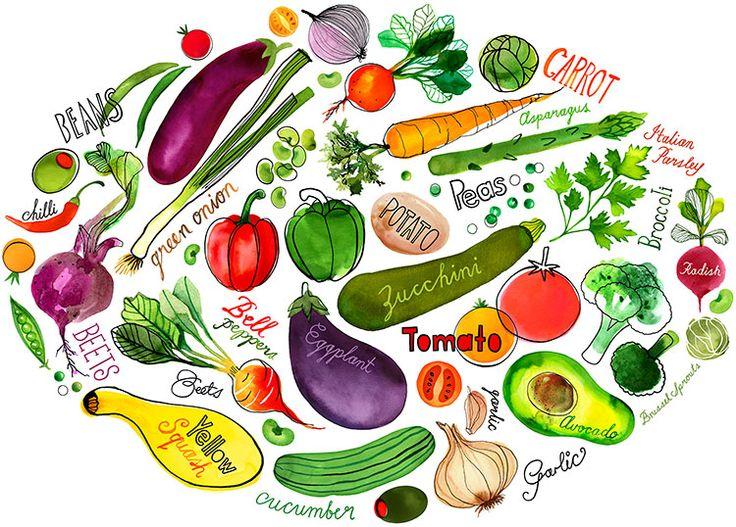 Margaret Berg Art: Plate+Fulla+Veggies