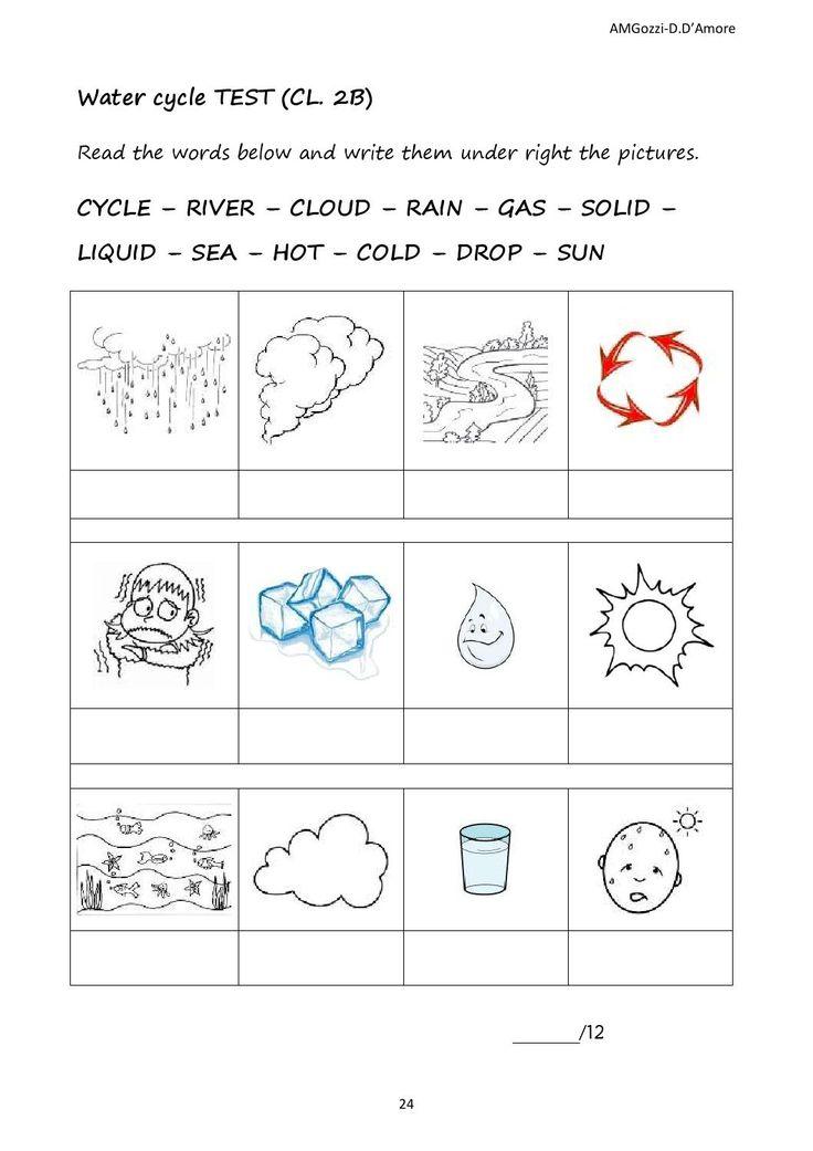 """Progetto CLIL Scuola Primaria di Castel d'Ario """"Drop's Journey"""" - attività in lingua inglese sulle caratteristiche dell'acqua e sul ciclo dell'acqua."""